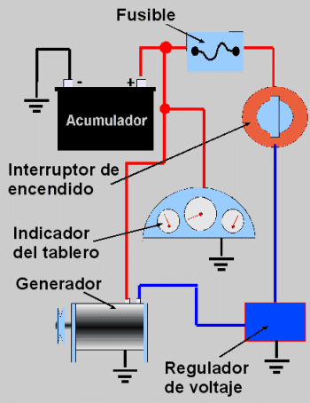 Manual de Mecánica Básica - Sistema Eléctrico de un Coche