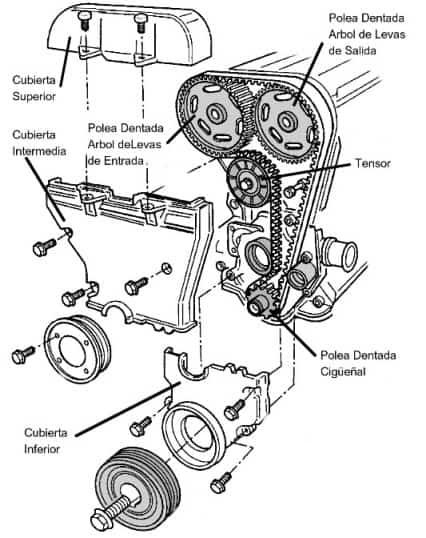 Diagrama para Cambio de Banda o Cadena de Distribución de Acadia 2009
