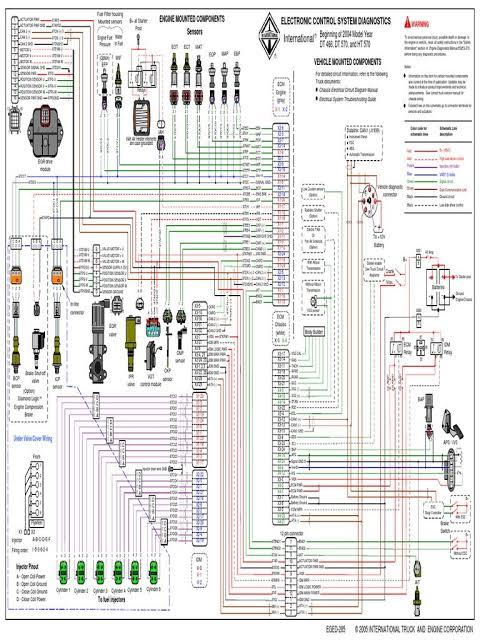 Diagrama Eléctrico Fusibles Sensores Prius