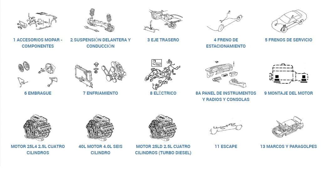 Contenido del Catalogo de AutoPartes para Fiat 500L 2016