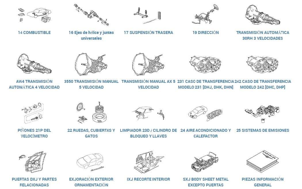 Catalogo de Refacciones para Fiat 500L 2016