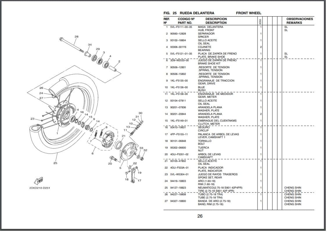 Descargar Manual Moto Yamaha YBR 125 ED