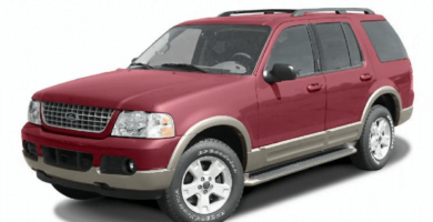 Manual de Usuario FORD EXPLORER 2003 en PDF Gratis