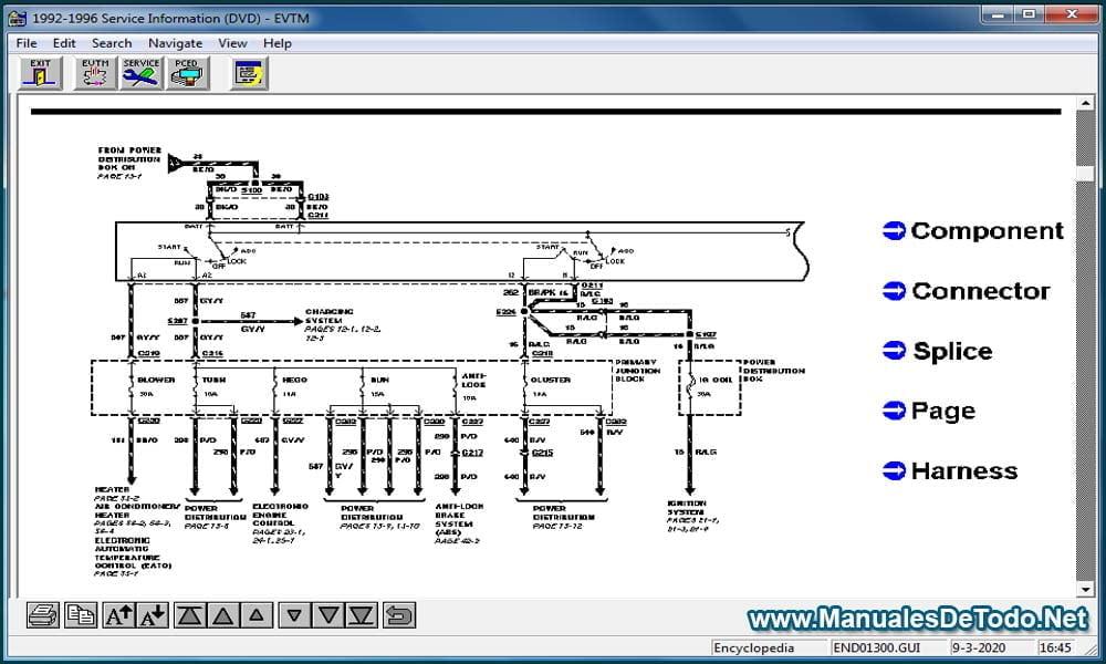 Diagramas Electricos Ford Autos de 1992-1996