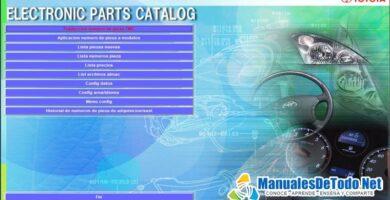 TOYOTA EPC 2021 Catalogo de Partes Descarga GRATIS