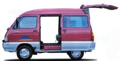Catalogo de Partes KIA TOWNER 1998 AutoPartes y Refaccion